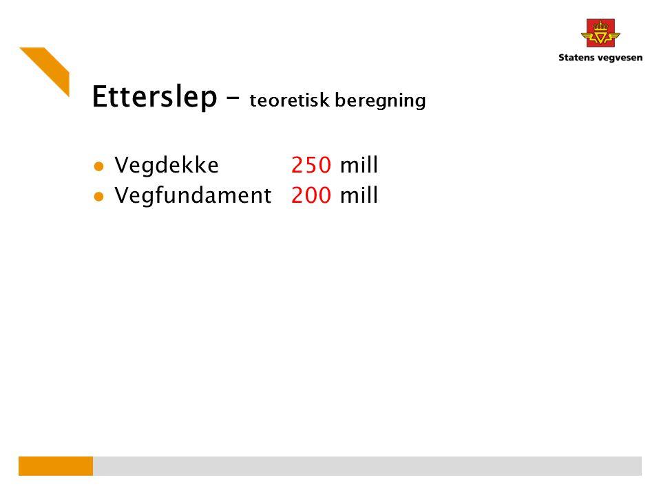Etterslep – teoretisk beregning ● Vegdekke250 mill ● Vegfundament200 mill