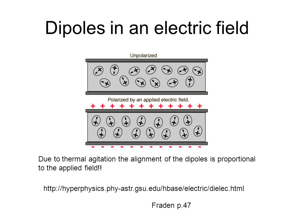Dipoles in an electric field http://hyperphysics.phy-astr.gsu.edu/hbase/electric/dielec.html Fraden p.47 Due to thermal agitation the alignment of the dipoles is proportional to the applied field!!