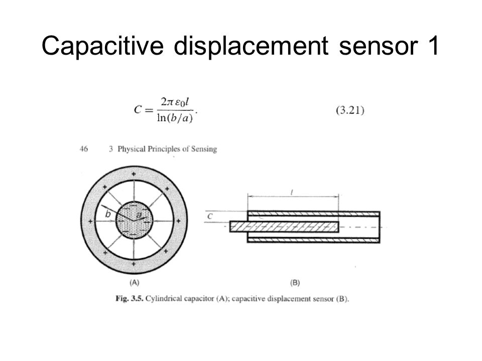Capacitive displacement sensor 1