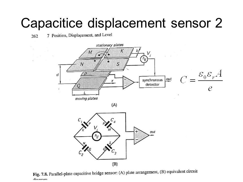 Capacitive displacement sensing 3