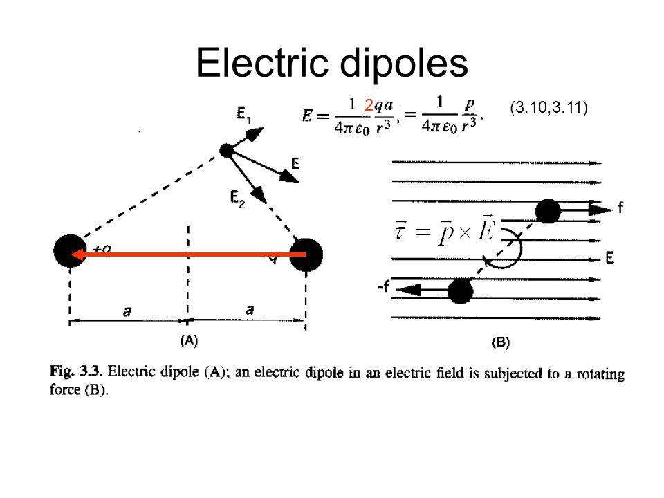 Near- and far field from dipole Alonso/Finn: Fundamental univeristy physics Hyperphysics Far field (dipole field) depend on: Dipole moment (charge*separation) Distance from dipole (->amplitude) Angle with dipole (->direction) Near field depend on: Charge Exact location of charges