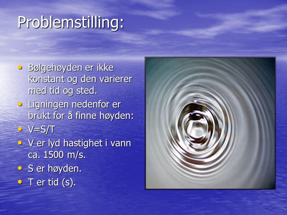 Problemstilling: Bølgehøyden er ikke konstant og den varierer med tid og sted.