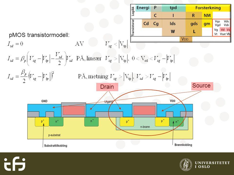 pMOS transistormodell: Source Drain