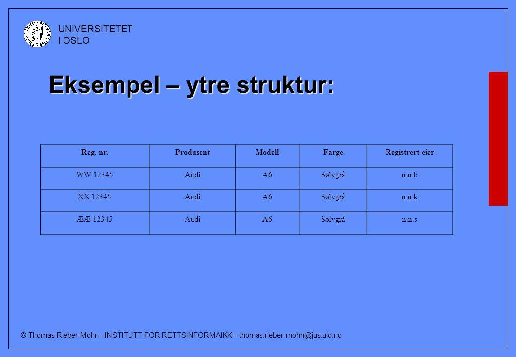 © Thomas Rieber-Mohn - INSTITUTT FOR RETTSINFORMAIKK – thomas.rieber-mohn@jus.uio.no UNIVERSITETET I OSLO Elektroniske databaser:  Skillet mellom databasens indre og ytre struktur  Skillet mellom data, datamaskinprogrammer og datamodell