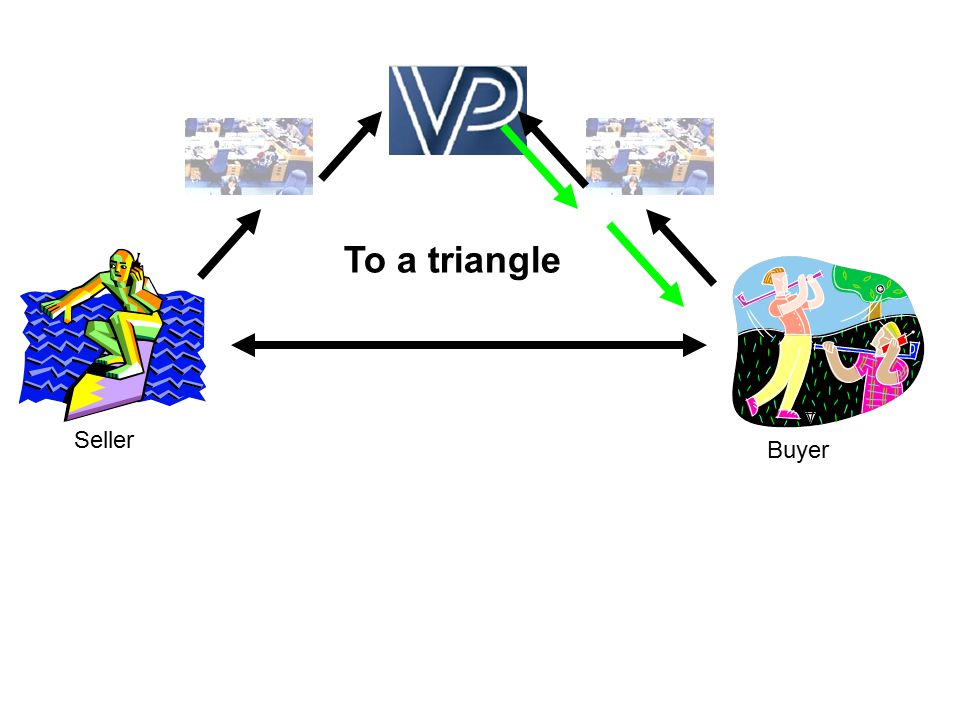 Seller Buyer To a triangle