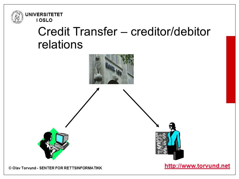 © Olav Torvund - SENTER FOR RETTSINFORMATIKK UNIVERSITETET I OSLO http://www.torvund.net Credit Transfer – creditor/debitor relations