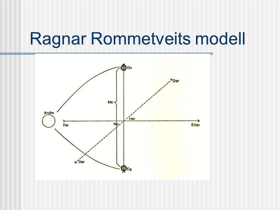 Ragnar Rommetveits modell