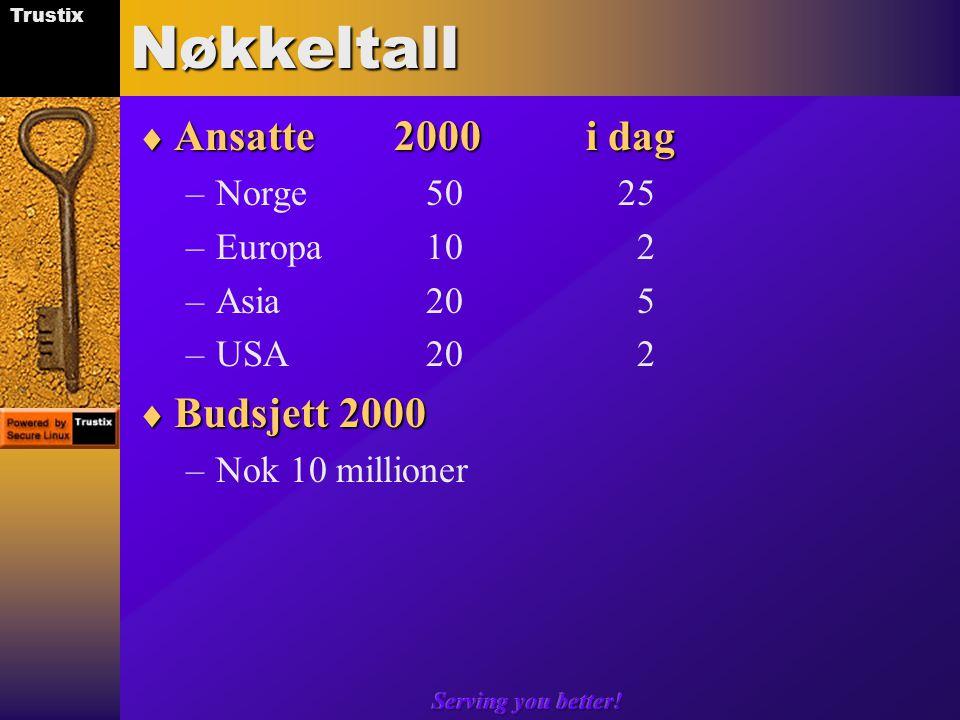 Trustix Serving you better!Nøkkeltall  Ansatte 2000 i dag –Norge5025 –Europa10 2 –Asia 20 5 –USA 20 2  Budsjett 2000 –Nok 10 millioner