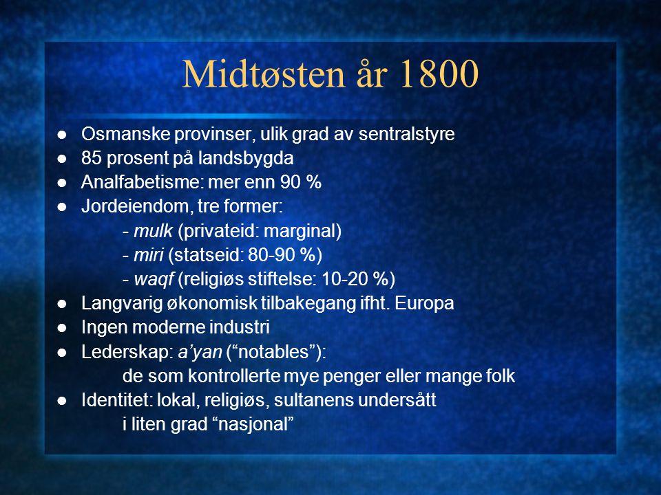 Midtøsten år 1800 Osmanske provinser, ulik grad av sentralstyre 85 prosent på landsbygda Analfabetisme: mer enn 90 % Jordeiendom, tre former: - mulk (