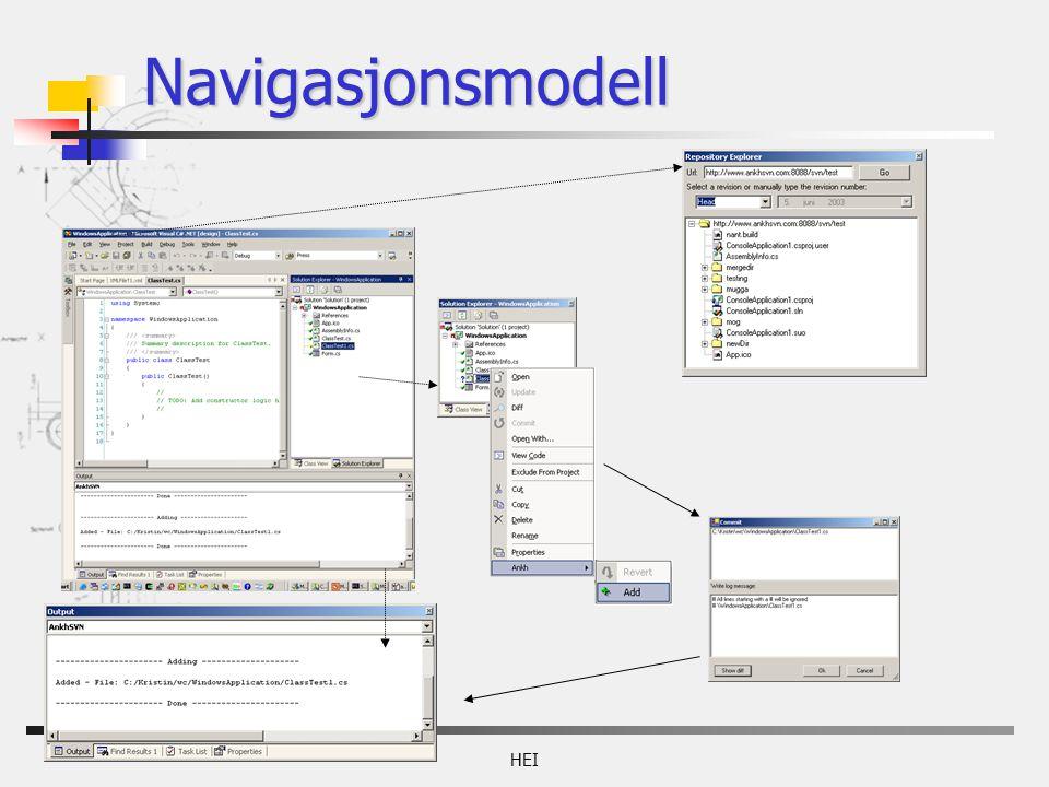 HEI Navigasjonsmodell