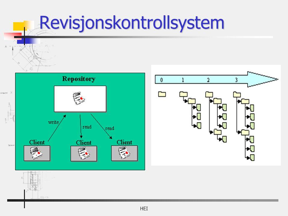 HEI Revisjonskontrollsystem
