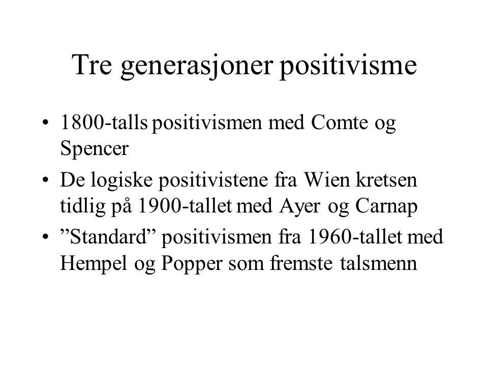 Tre generasjoner positivisme 1800-talls positivismen med Comte og Spencer De logiske positivistene fra Wien kretsen tidlig på 1900-tallet med Ayer og