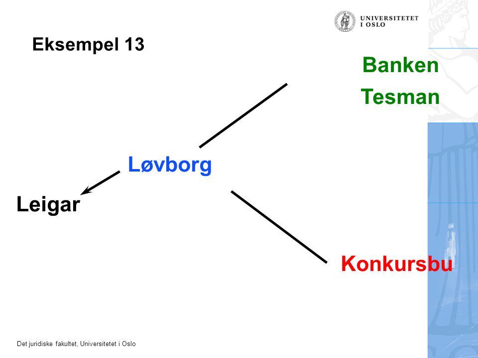Det juridiske fakultet, Universitetet i Oslo Løvborg Banken Tesman Leigar Konkursbu Eksempel 13