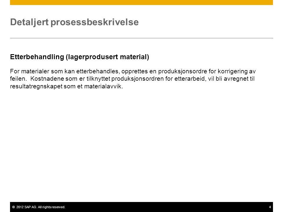©2012 SAP AG. All rights reserved.4 Detaljert prosessbeskrivelse Etterbehandling (lagerprodusert material) For materialer som kan etterbehandles, oppr