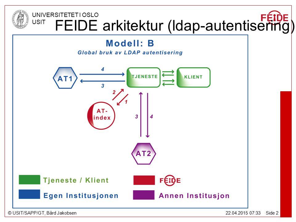 © USIT/SAPP/GT, Bård Jakobsen UNIVERSITETET I OSLO USIT 22.04.2015 07:34 Side 2 FEIDE arkitektur (ldap-autentisering)