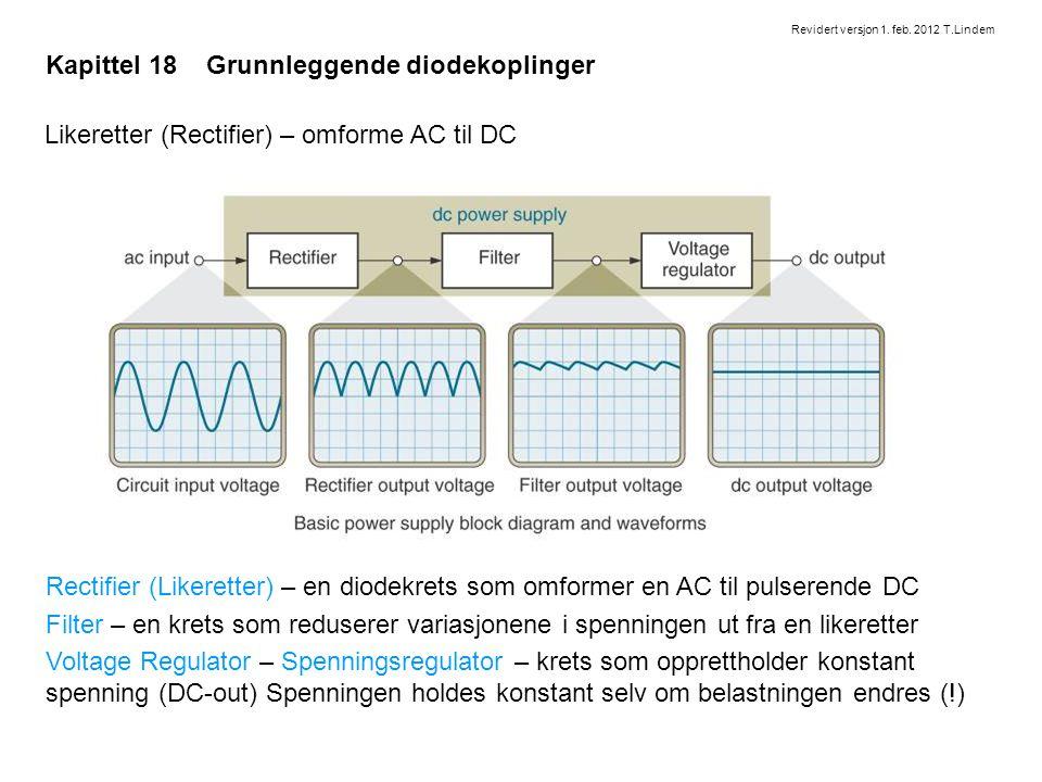 Kapittel 18 Grunnleggende diodekoplinger Revidert versjon 1. feb. 2012 T.Lindem Likeretter (Rectifier) – omforme AC til DC Rectifier (Likeretter) – en