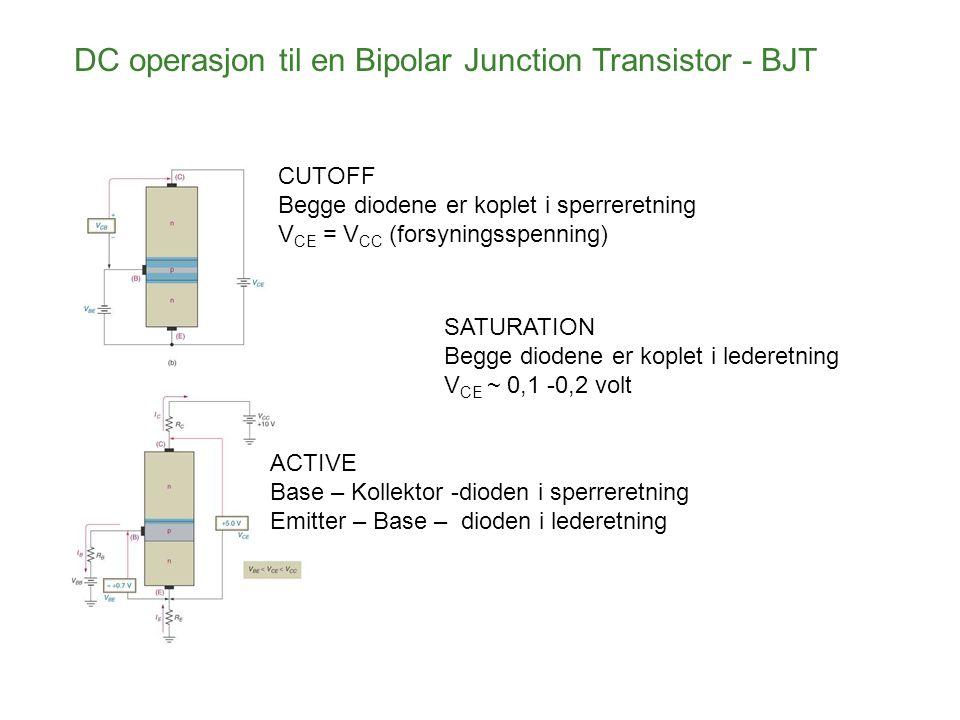 DC operasjon til en Bipolar Junction Transistor - BJT CUTOFF Begge diodene er koplet i sperreretning V CE = V CC (forsyningsspenning) SATURATION Begge