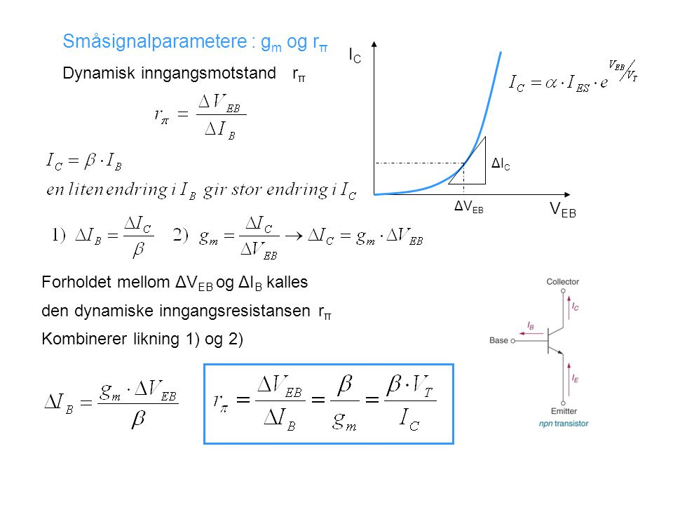 Småsignalparametere : g m og r π Dynamisk inngangsmotstand r π ΔICΔIC ΔV EB ICIC V EB Forholdet mellom ΔV EB og ΔI B kalles den dynamiske inngangsresi