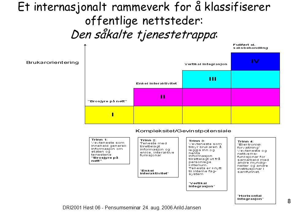 DRI2001 Høst 06 - Pensumseminar 24.aug. 2006 Arild Jansen 9 Eksempler på de ulike trinnene 1.