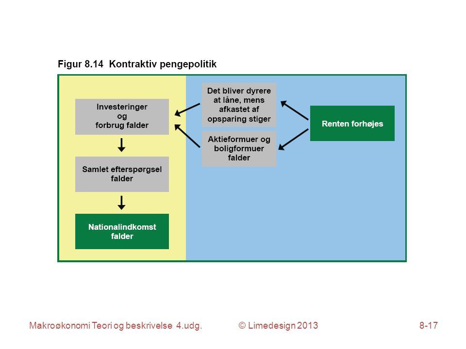 Makroøkonomi Teori og beskrivelse 4.udg. © Limedesign 20138-17
