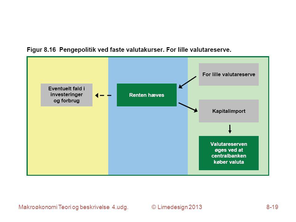 Makroøkonomi Teori og beskrivelse 4.udg. © Limedesign 20138-19