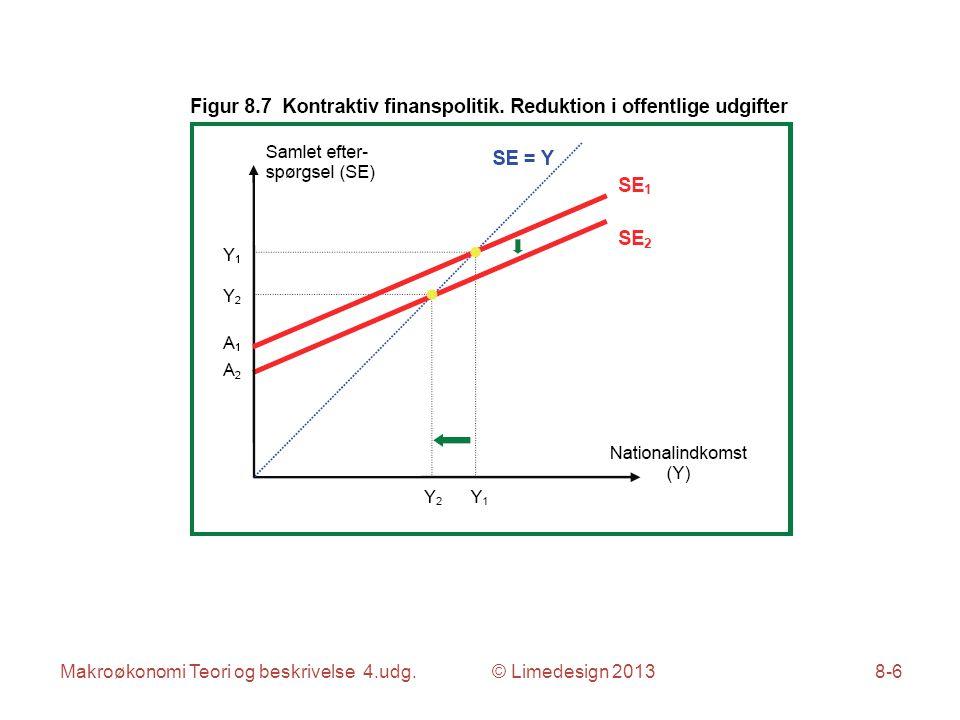 Makroøkonomi Teori og beskrivelse 4.udg. © Limedesign 20138-6