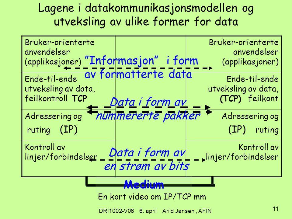 DRI1002-V06 6. april Arild Jansen, AFIN 10 Er dette et bilde på Internett?