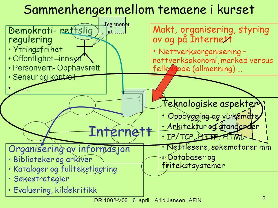 DRI1002-V06 6.april Arild Jansen, AFIN 2 Sammenhengen mellom temaene i kurset.