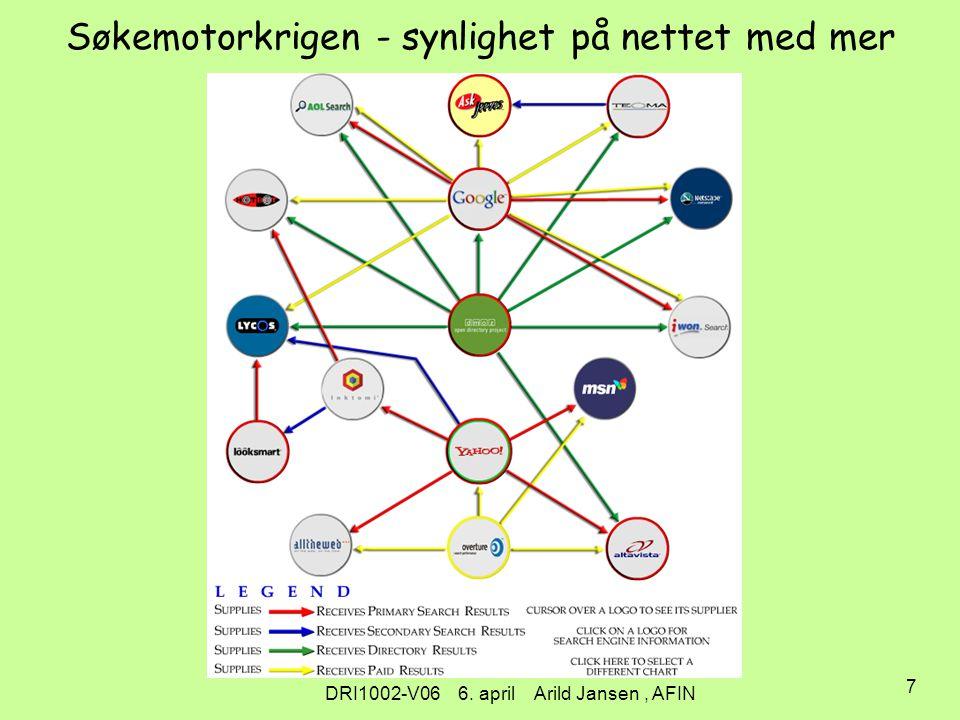 DRI1002-V06 6. april Arild Jansen, AFIN 7 Søkemotorkrigen - synlighet på nettet med mer