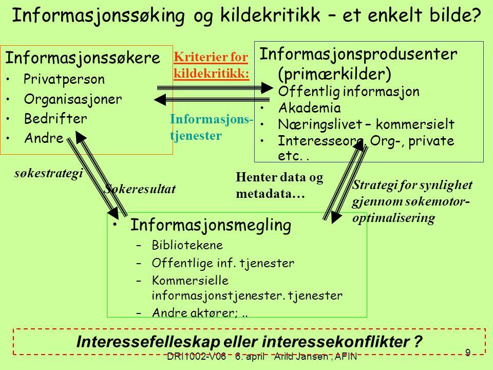 DRI1002-V06 6.april Arild Jansen, AFIN 9 Informasjonssøking og kildekritikk – et enkelt bilde.
