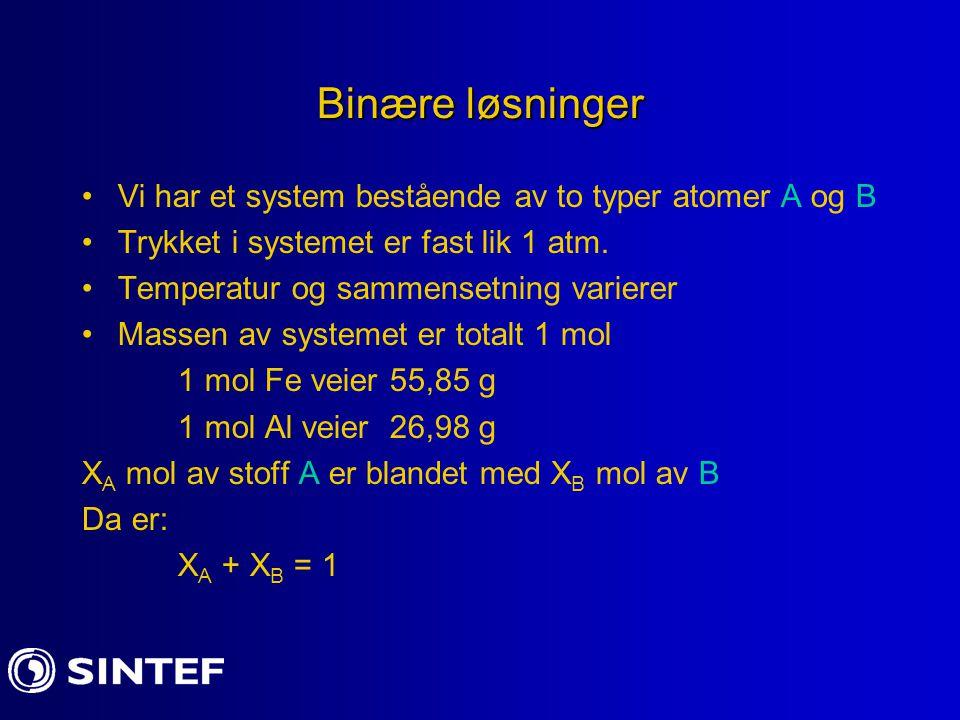 Binære løsninger Vi har et system bestående av to typer atomer A og B Trykket i systemet er fast lik 1 atm. Temperatur og sammensetning varierer Masse