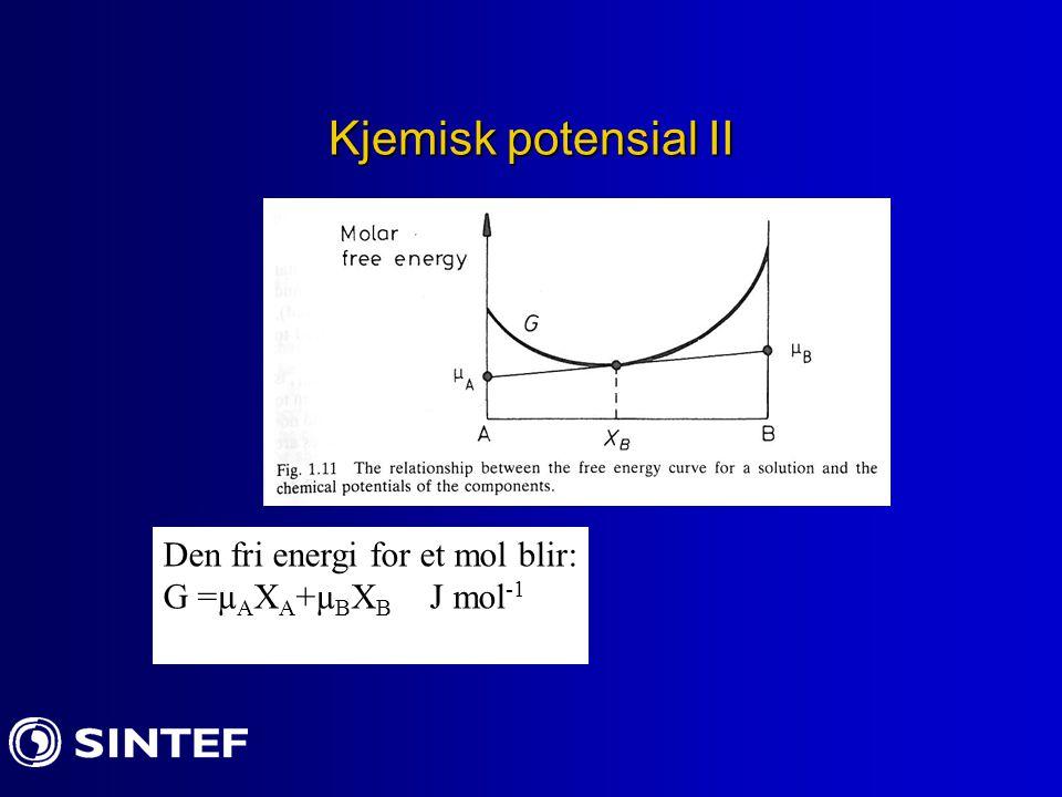 Kjemisk potensial II Den fri energi for et mol blir: G =µ A X A +µ B X B J mol -1