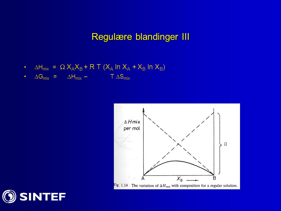 Regulære blandinger III  H mix =  X A X B + R T (X A ln X A + X B ln X B )  G mix =  H mix – T  S mix