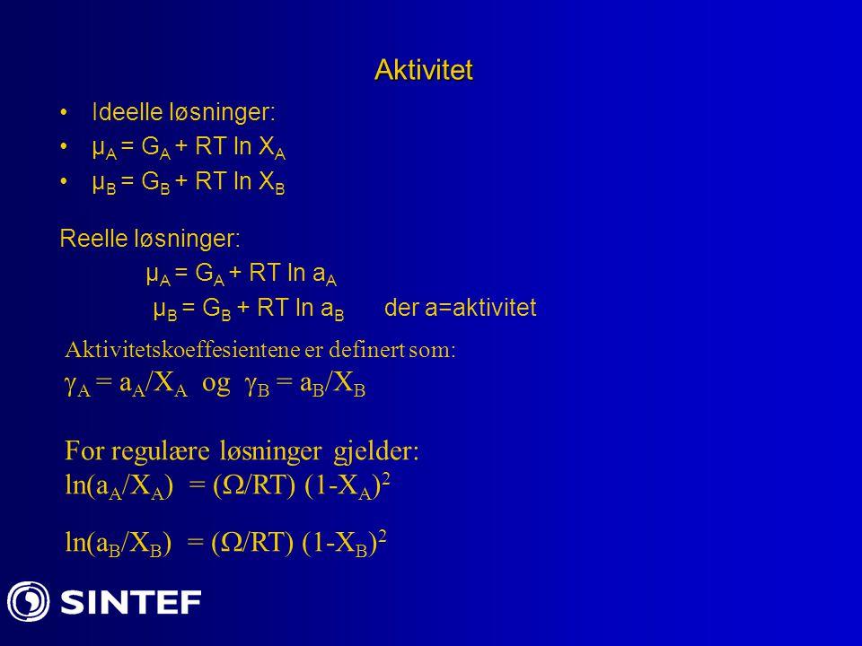 Aktivitet Ideelle løsninger: µ A = G A + RT ln X A µ B = G B + RT ln X B Reelle løsninger: µ A = G A + RT ln a A µ B = G B + RT ln a B der a=aktivitet Aktivitetskoeffesientene er definert som:  A = a A /X A og  B = a B /X B For regulære løsninger gjelder: ln(a A /X A ) = (  /RT) (1-X A ) 2 ln(a B /X B ) = (  /RT) (1-X B ) 2