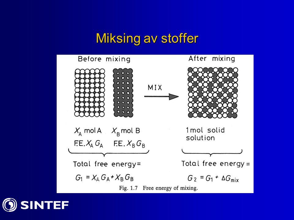 Miksing av stoffer II G 1 =H 1 -TS I Fri energi til separate stoffer G 2 =H 2 -TS 2 Fri energi til mikset stoff  H mix = H 2 - H I Enthalpiforskjell mellom to stoffer og blanding  S mix = S 2 - S I Entropiforskjell mellom to stoffer og blanding Forskjell i Gibbs fri energi:  G mix =  H mix – T  S mix Hvis vi antar at det ikke er volumforandringer, vil forskjellen i enthalpi avspeile om det er absorbert eller avgitt varme når stoffene blandes