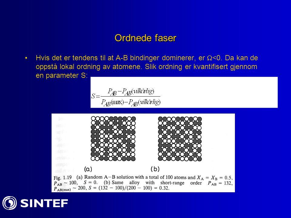 Ordnede faser Hvis det er tendens til at A-B bindinger dominerer, er  <0. Da kan de oppstå lokal ordning av atomene. Slik ordning er kvantifisert gje