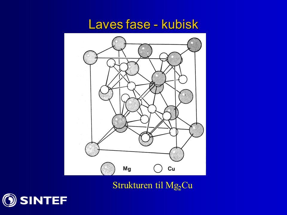 Laves fase - kubisk Strukturen til Mg 2 Cu