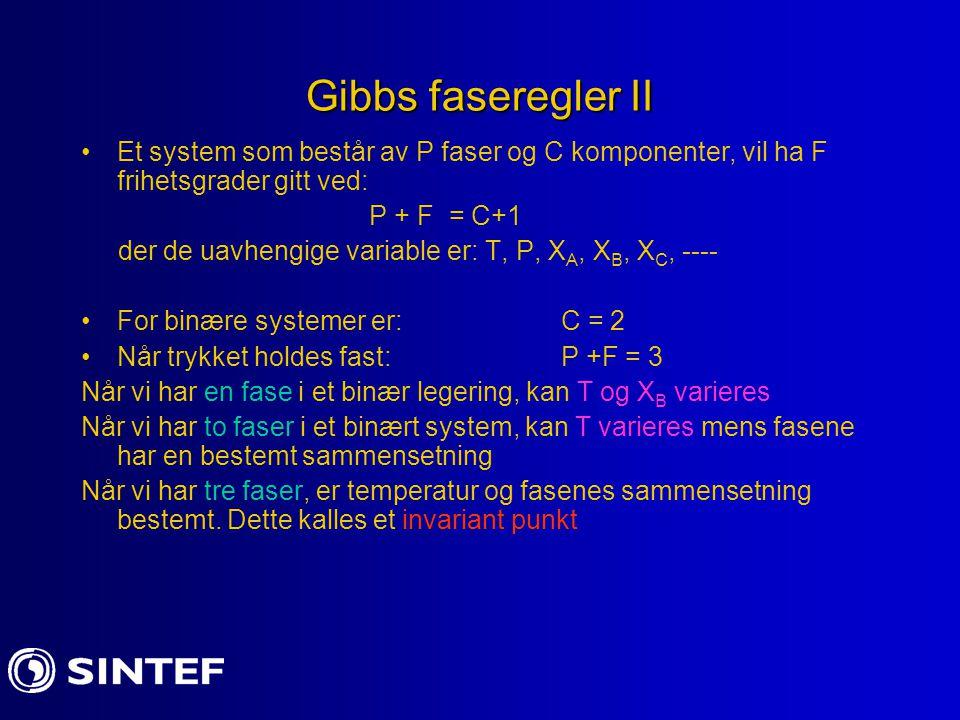 Gibbs faseregler II Et system som består av P faser og C komponenter, vil ha F frihetsgrader gitt ved: P + F = C+1 der de uavhengige variable er: T, P, X A, X B, X C, ---- For binære systemer er: C = 2 Når trykket holdes fast:P +F = 3 Når vi har en fase i et binær legering, kan T og X B varieres Når vi har to faser i et binært system, kan T varieres mens fasene har en bestemt sammensetning Når vi har tre faser, er temperatur og fasenes sammensetning bestemt.