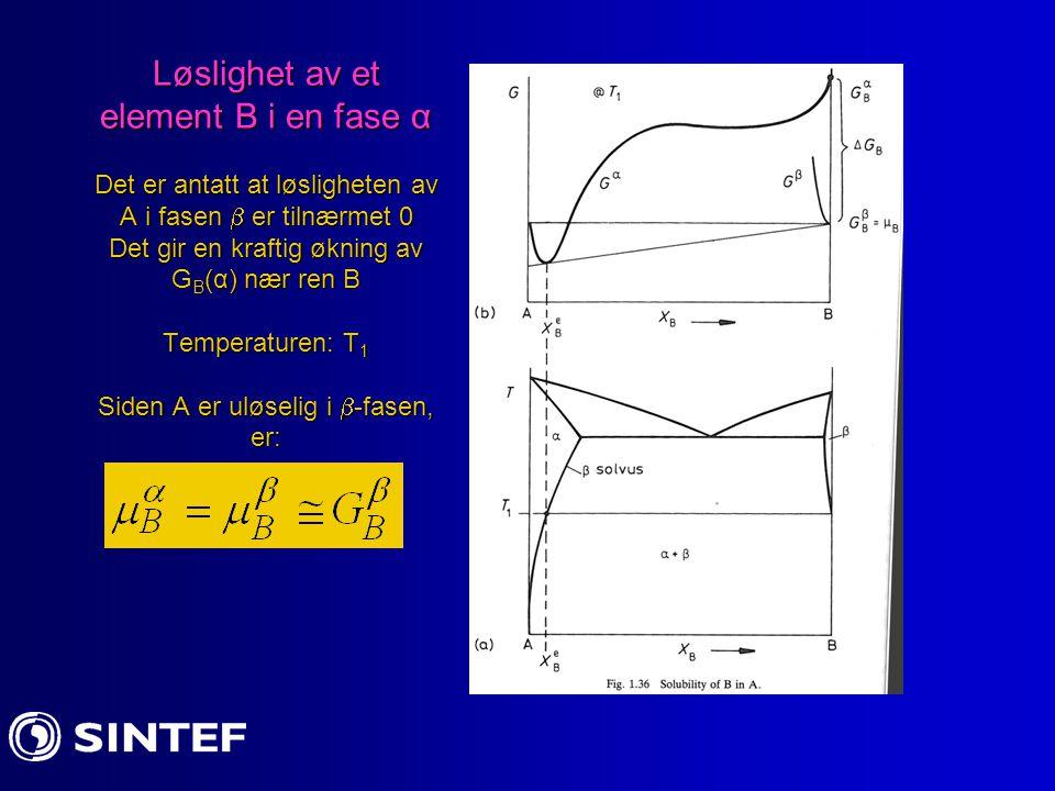 Løslighet av et element B i en fase α Det er antatt at løsligheten av A i fasen  er tilnærmet 0 Det gir en kraftig økning av G B (α) nær ren B Temperaturen: T 1 Siden A er uløselig i  -fasen, er: