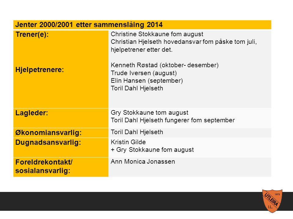 Jenter 2000/2001 etter sammenslåing 2014 Trener(e): Hjelpetrenere: Christine Stokkaune fom august Christian Hjelseth hovedansvar fom påske tom juli, hjelpetrener etter det.