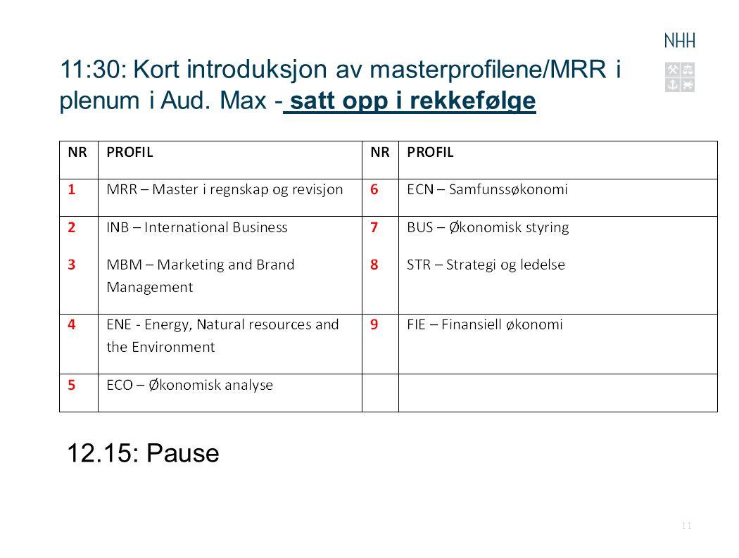 11:30:Kort introduksjon av masterprofilene/MRR i plenum i Aud. Max - satt opp i rekkefølge 11 12.15: Pause