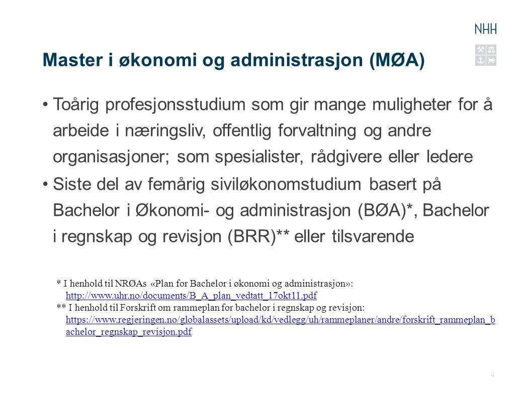 Opptakskriterier MØA BØA fra NHH: Intern overgangIntern overgang OBS: Bachelorgraden må være fullført før du får starte på master.