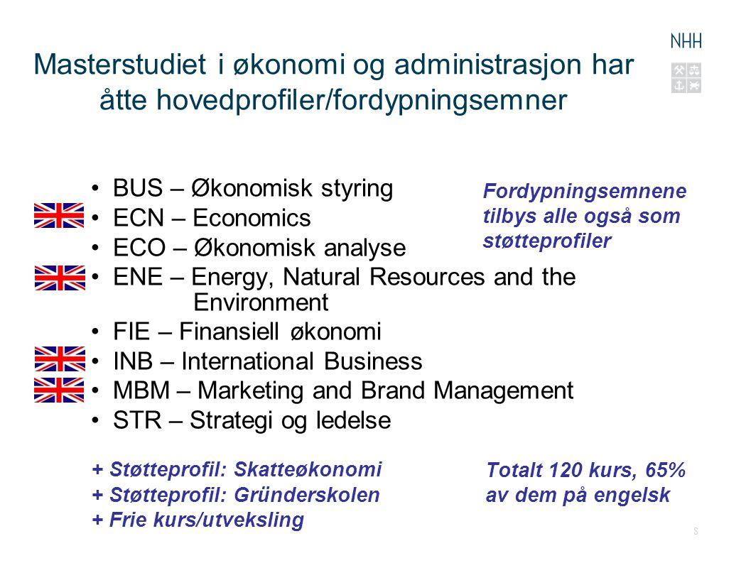 Masterstudiet i økonomi og administrasjon har åtte hovedprofiler/fordypningsemner BUS – Økonomisk styring ECN – Economics ECO – Økonomisk analyse ENE