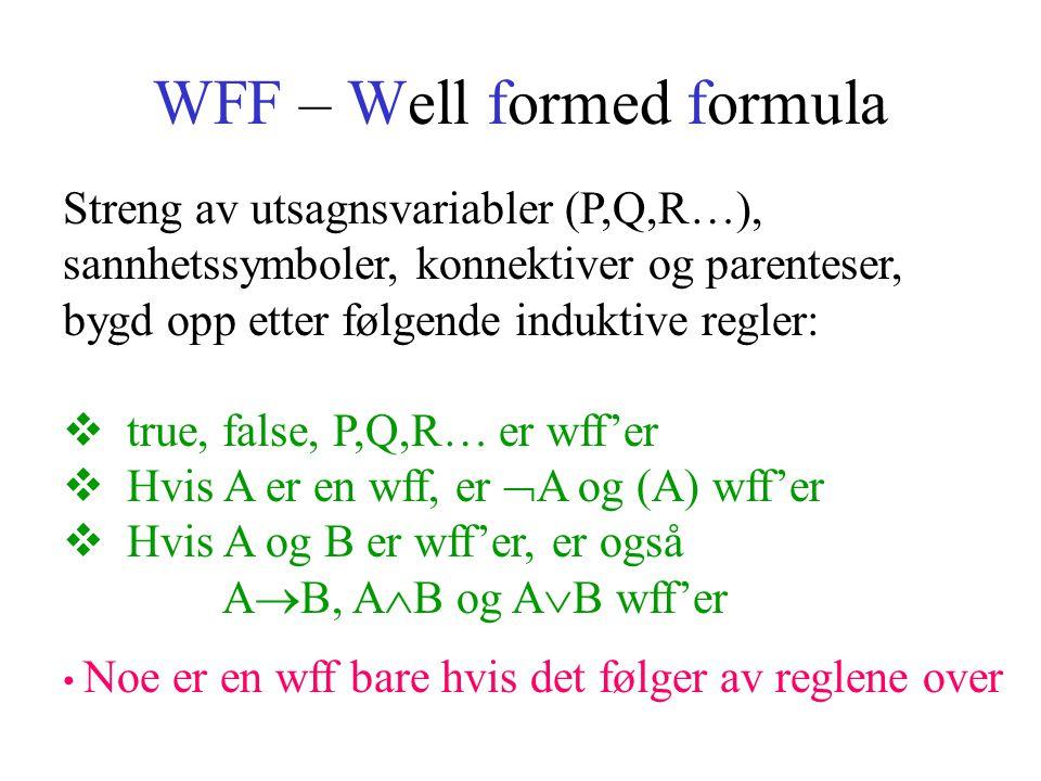 WFF – Well formed formula Streng av utsagnsvariabler (P,Q,R…), sannhetssymboler, konnektiver og parenteser, bygd opp etter følgende induktive regler:  true, false, P,Q,R… er wff'er  Hvis A er en wff, er  A og (A) wff'er  Hvis A og B er wff'er, er også A  B, A  B og A  B wff'er Noe er en wff bare hvis det følger av reglene over