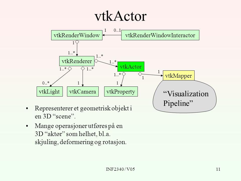 INF2340 / V0511 vtkActor vtkRenderWindow vtkRenderWindowInteractor vtkRenderer vtkLightvtkCamera vtkActor vtkProperty vtkMapper 1..* 1 0..*1 1..* 1 1 Representerer et geometrisk objekt i en 3D scene .