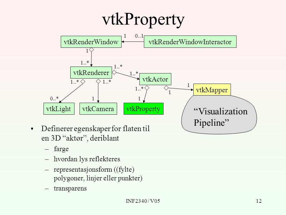 INF2340 / V0512 vtkProperty vtkRenderWindow vtkRenderWindowInteractor vtkRenderer vtkLightvtkCamera vtkActor vtkProperty vtkMapper 1..* 1 0..*1 1..* 1 1 Definerer egenskaper for flaten til en 3D aktør , deriblant –farge –hvordan lys reflekteres –representasjonsform ((fylte) polygoner, linjer eller punkter) –transparens 1 0..1 1..* 1 Visualization Pipeline