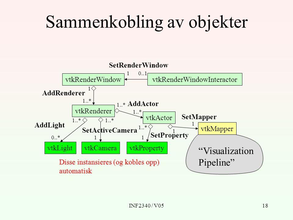INF2340 / V0518 Sammenkobling av objekter vtkRenderWindow vtkRenderWindowInteractor vtkRenderer vtkLightvtkCamera vtkActor vtkProperty vtkMapper 1..* 1 0..*1 1..* 1 1 1 0..1 1..* 1 AddLight SetActiveCamera SetProperty SetMapper AddActor AddRenderer SetRenderWindow Disse instansieres (og kobles opp) automatisk Visualization Pipeline