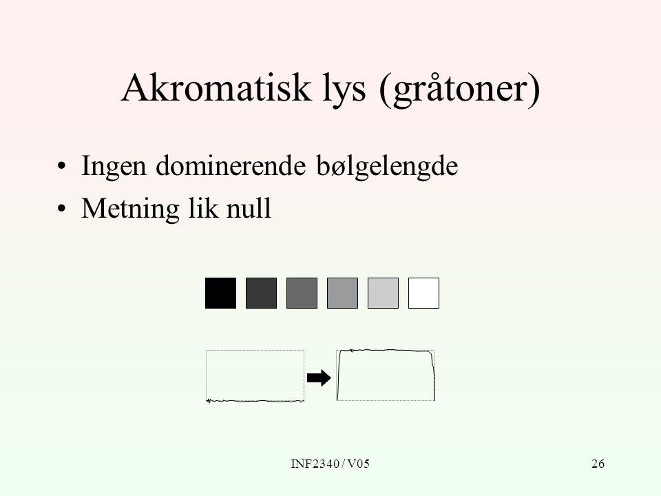 INF2340 / V0526 Akromatisk lys (gråtoner) Ingen dominerende bølgelengde Metning lik null