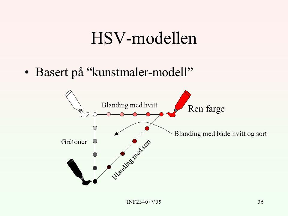INF2340 / V0536 HSV-modellen Basert på kunstmaler-modell Ren farge Blanding med hvitt Blanding med sort Gråtoner Blanding med både hvitt og sort