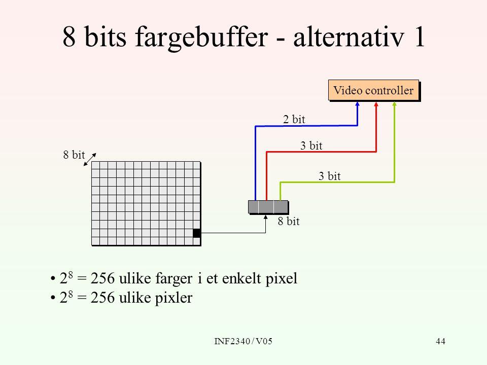 INF2340 / V0544 8 bits fargebuffer - alternativ 1 Video controller 8 bit 2 8 = 256 ulike farger i et enkelt pixel 2 8 = 256 ulike pixler 3 bit 2 bit